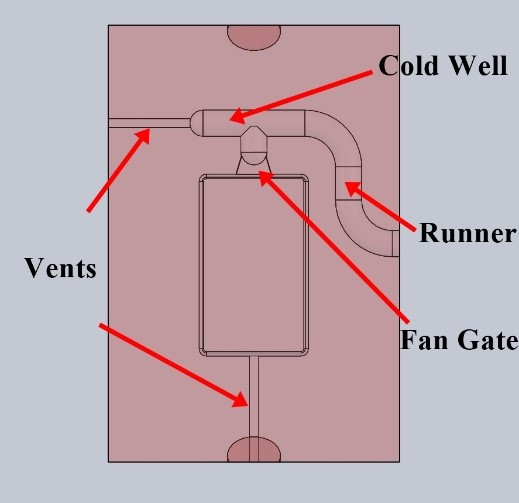 Top view of the mold showing the runner.jpg