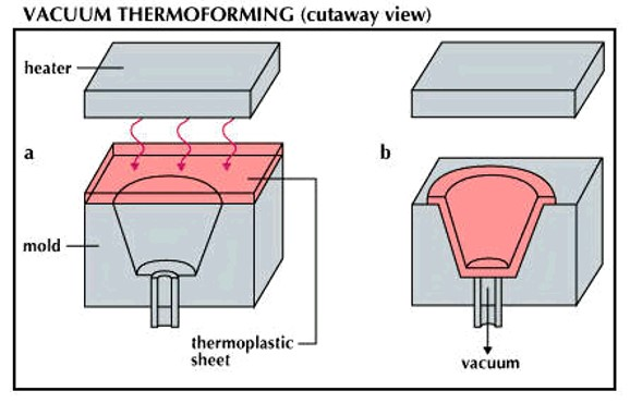 Vacuum thermoforming pic 9.jpg