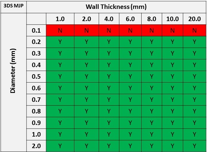 table_wall thickness.jpg
